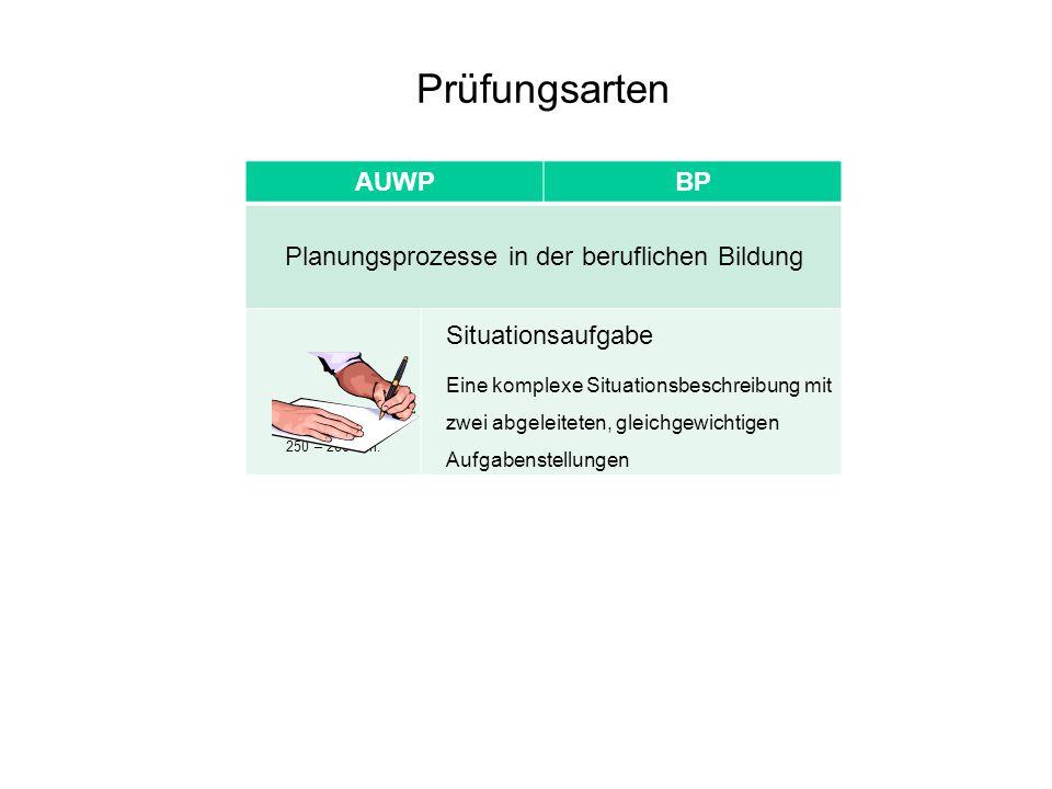 Prüfungsarten AUWPBP Planungsprozesse in der beruflichen Bildung 250 – 280 Min. Situationsaufgabe Eine komplexe Situationsbeschreibung mit zwei abgele