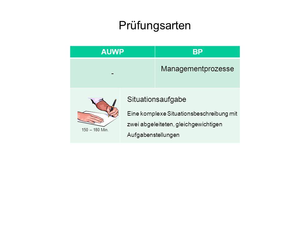 Prüfungsarten AUWPBP - Managementprozesse 150 – 180 Min. Situationsaufgabe Eine komplexe Situationsbeschreibung mit zwei abgeleiteten, gleichgewichtig