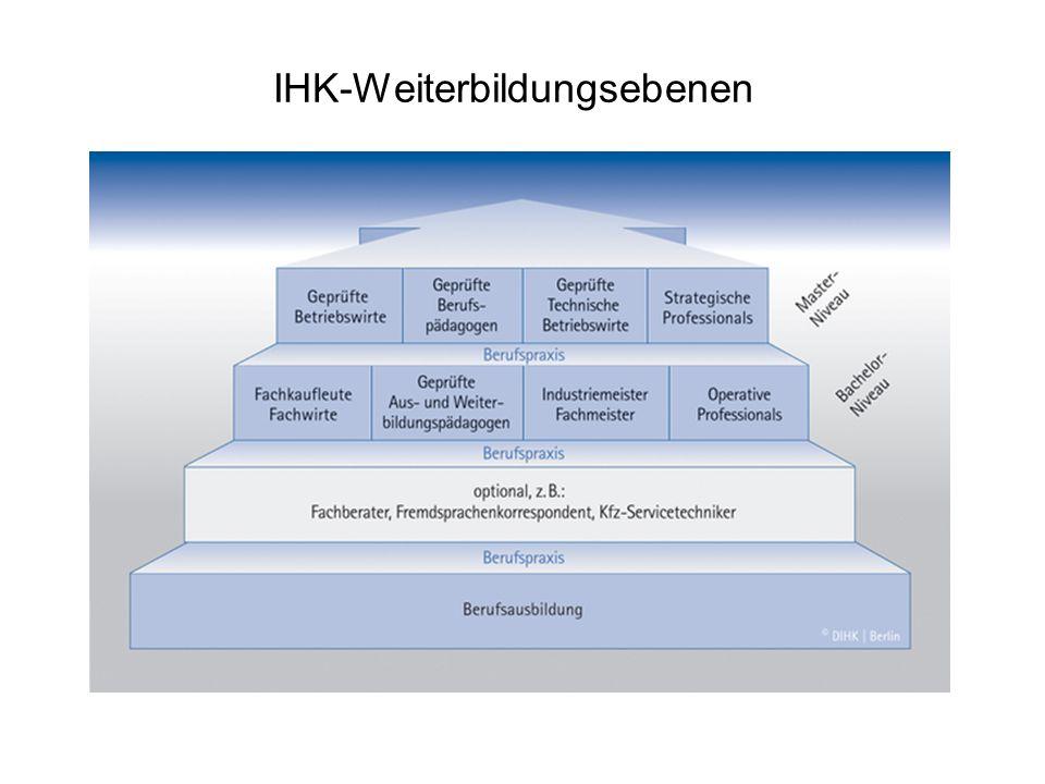 Absolventen 20092010201120122013Σ Aus- u.Weiterbildungs- pädagoge Gepr.