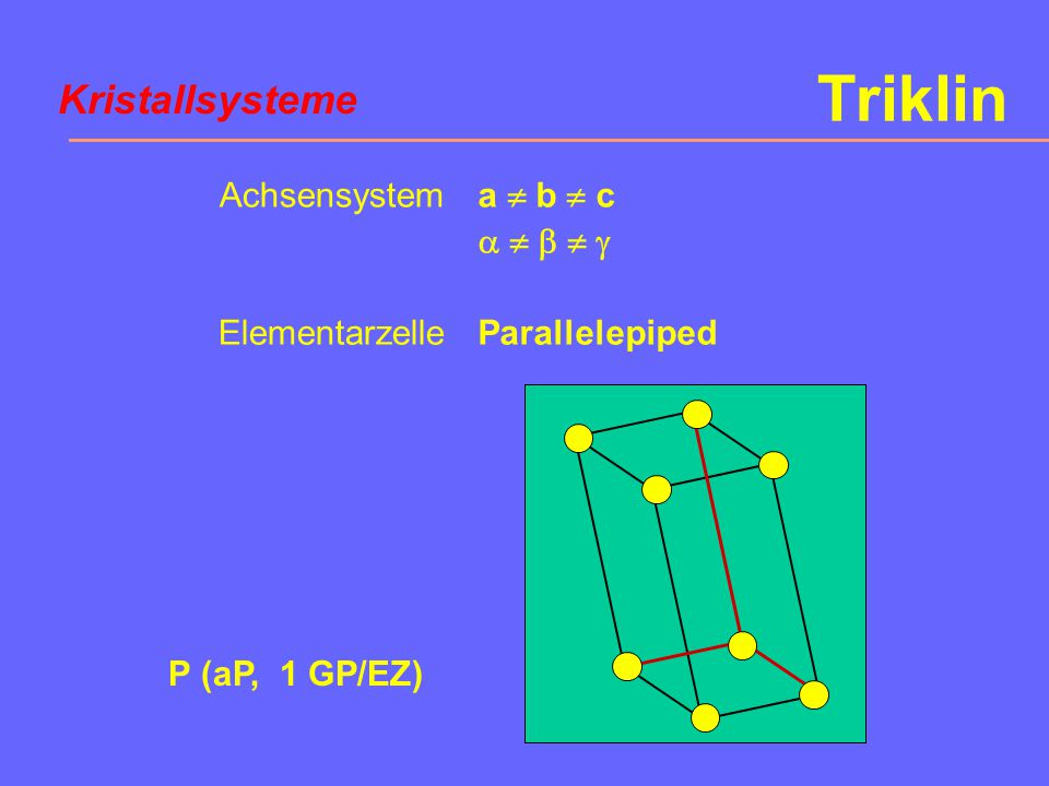 Monoklin Achsensystem Elementarzelle a  b  c  =  = 90°,  > 90° oder  =  = 90°,  > 90° Parallelepiped P (mP, 1 GP/EZ)S (mS, mC [ mA], 2 GP/EZ) Kristallsysteme