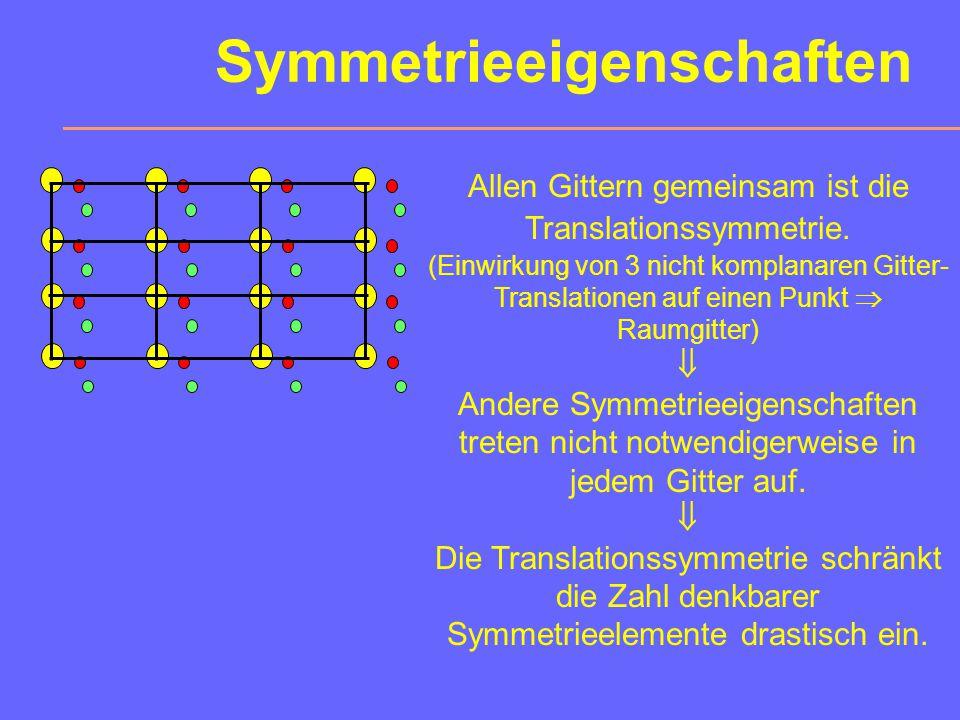 Grundbegriffe Kristallstruktur = Basis + Gitter Atom A B C Die Kristallstruktur ist durch die Raumkoordinaten der atomaren Bausteine bestimmt.
