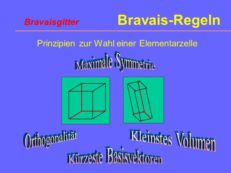 Symmetrieeigenschaften Allen Gittern gemeinsam ist die Translationssymmetrie. (Einwirkung von 3 nicht komplanaren Gitter- Translationen auf einen Punk