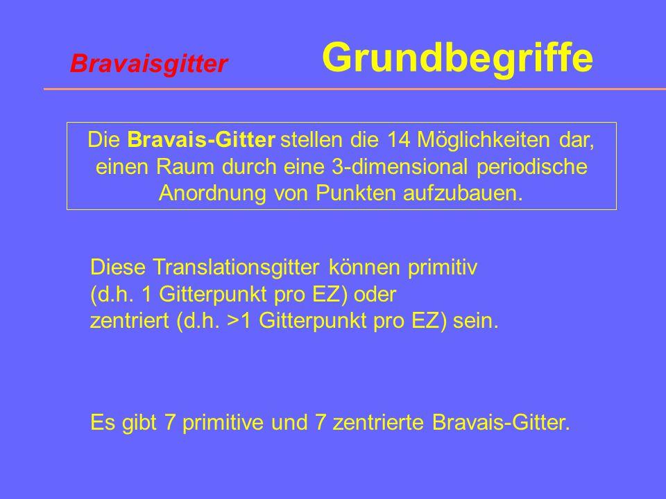 Bravais-Regeln Prinzipien zur Wahl einer Elementarzelle Bravaisgitter
