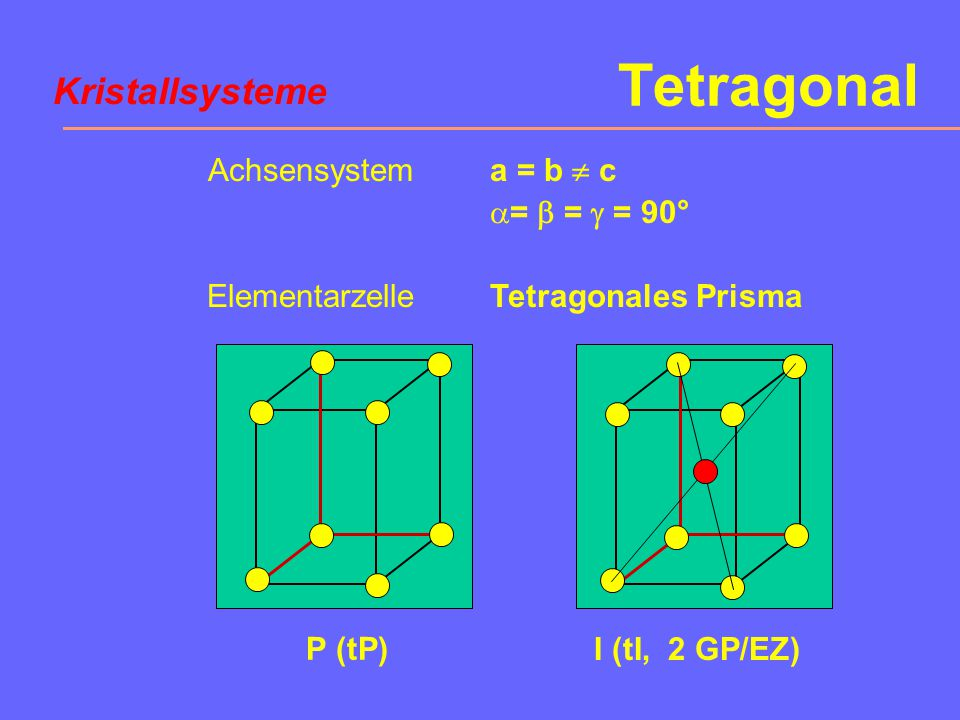 Übung 6 Grundwissen Warum gibt es kein tetragonal basisflächenzentriertes Bravaisgitter ?
