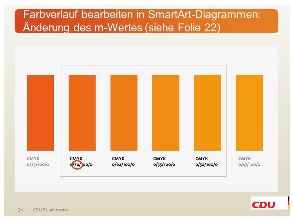 24 CDU Folienmaster Farbverlauf bearbeiten in SmartArt-Diagrammen: Änderung des m-Wertes (siehe Folie 22)