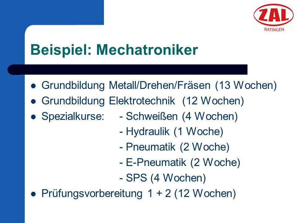 Beispiel: Mechatroniker Grundbildung Metall/Drehen/Fräsen (13 Wochen) Grundbildung Elektrotechnik (12 Wochen) Spezialkurse: - Schweißen (4 Wochen) - H