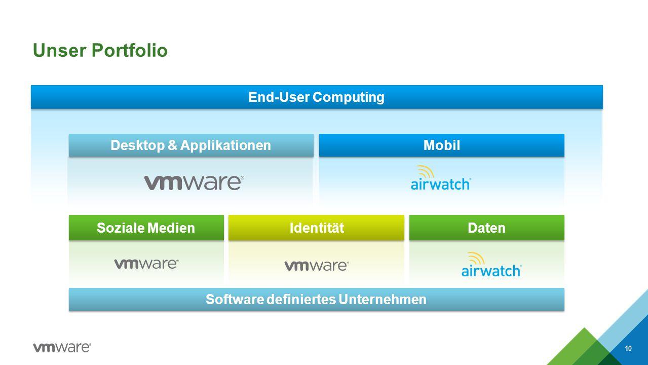 Mobil Desktop & Applikationen Software definiertes Unternehmen Identität Soziale Medien Daten Unser Portfolio 10 End-User Computing