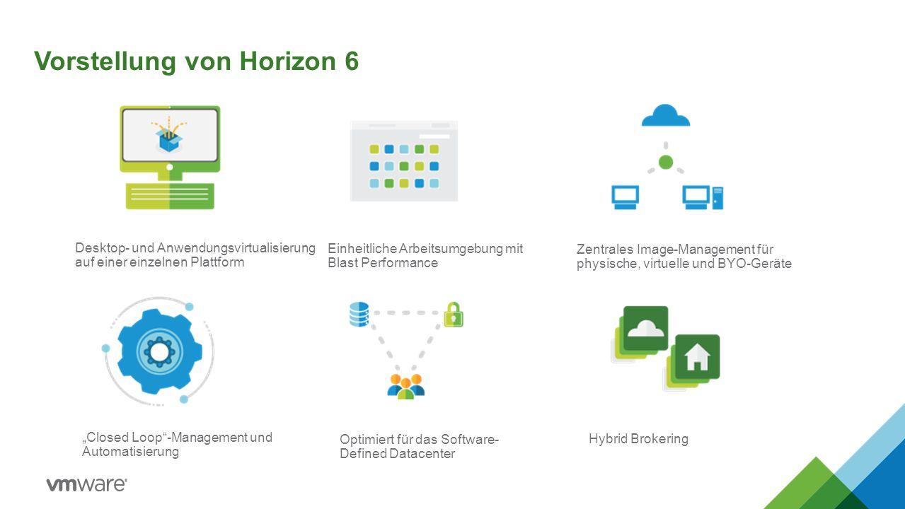 Vorstellung von Horizon 6 Desktop- und Anwendungsvirtualisierung auf einer einzelnen Plattform Einheitliche Arbeitsumgebung mit Blast Performance Zent