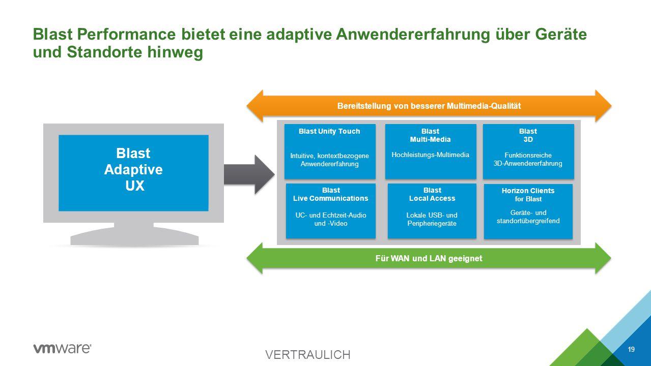 Blast Performance bietet eine adaptive Anwendererfahrung über Geräte und Standorte hinweg VERTRAULICH 19 Für WAN und LAN geeignet Bereitstellung von b