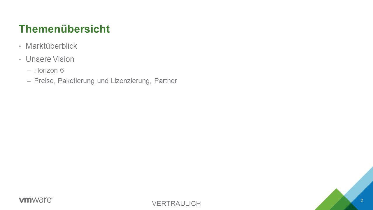 Themenübersicht Marktüberblick Unsere Vision – Horizon 6 – Preise, Paketierung und Lizenzierung, Partner VERTRAULICH 2