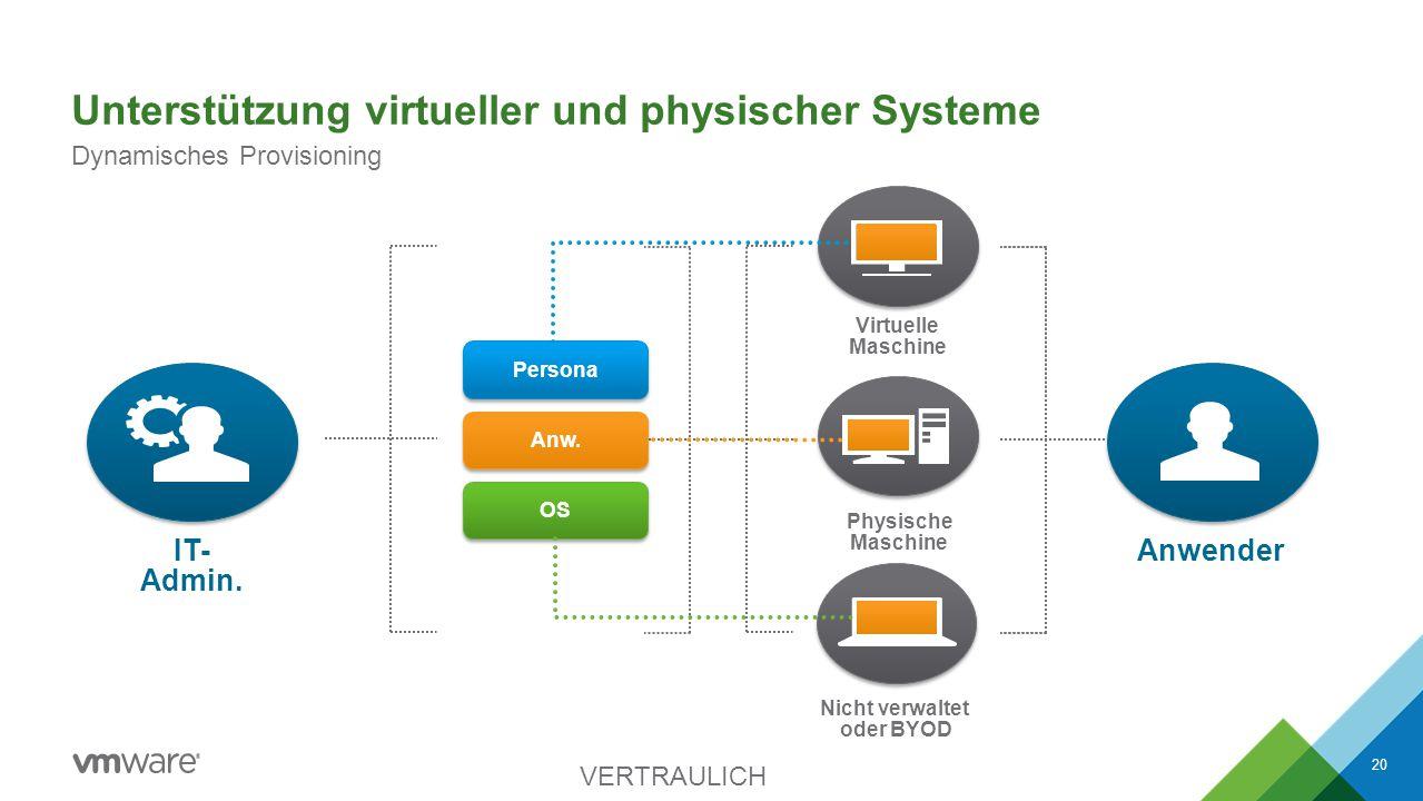 Unterstützung virtueller und physischer Systeme VERTRAULICH 20 Dynamisches Provisioning IT- Admin. Virtuelle Maschine Nicht verwaltet oder BYOD Physis