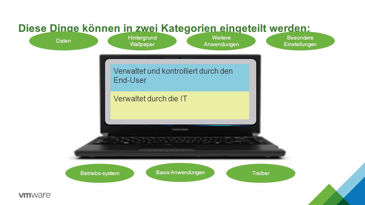Diese Dinge können in zwei Kategorien eingeteilt werden: Hintergrund Wallpaper Betriebs-system Basis Anwendungen Weitere Anwendungen Besondere Einstel