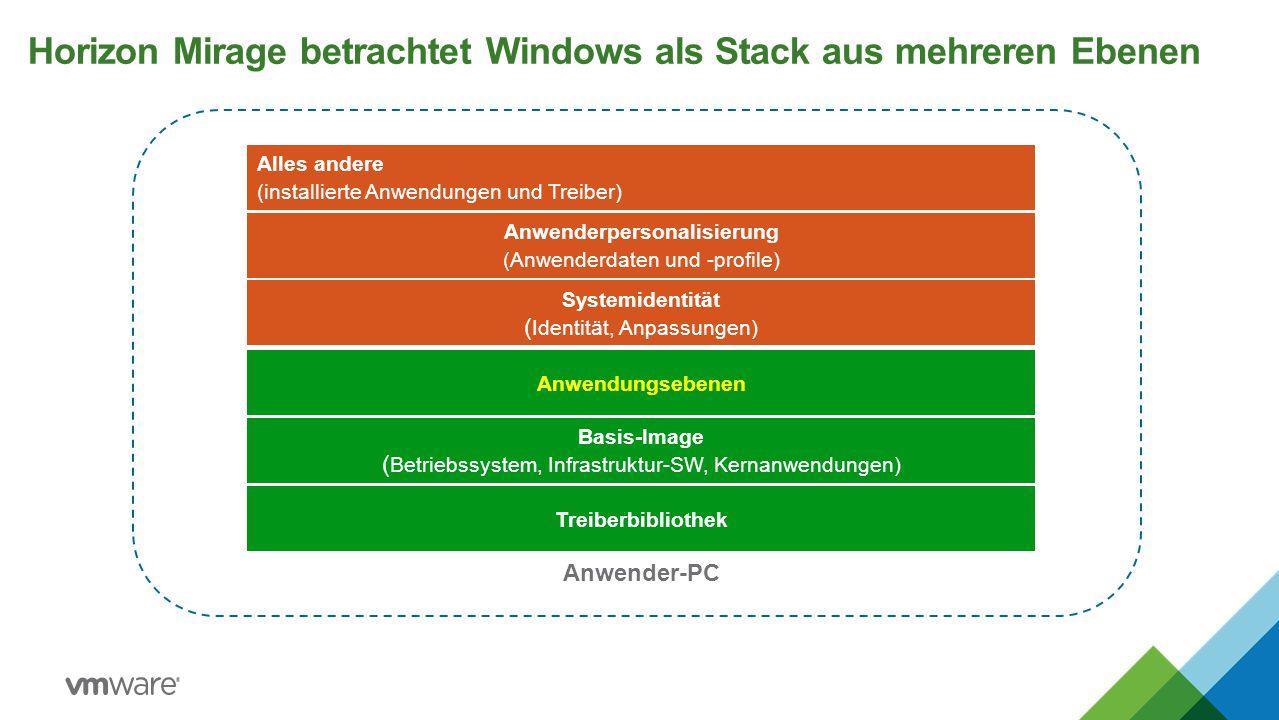 Horizon Mirage betrachtet Windows als Stack aus mehreren Ebenen Anwender-PC Systemidentität ( Identität, Anpassungen) Alles andere (installierte Anwen