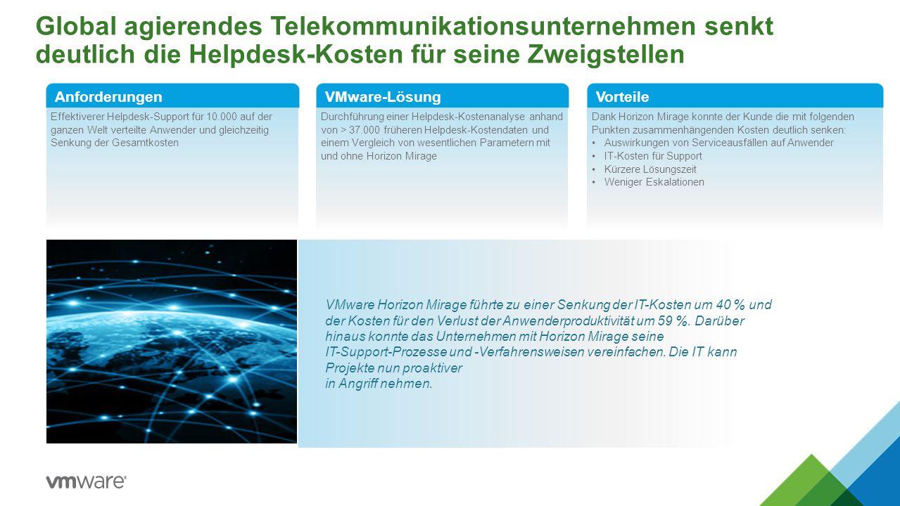 Global agierendes Telekommunikationsunternehmen senkt deutlich die Helpdesk-Kosten für seine Zweigstellen Effektiverer Helpdesk-Support für 10.000 auf