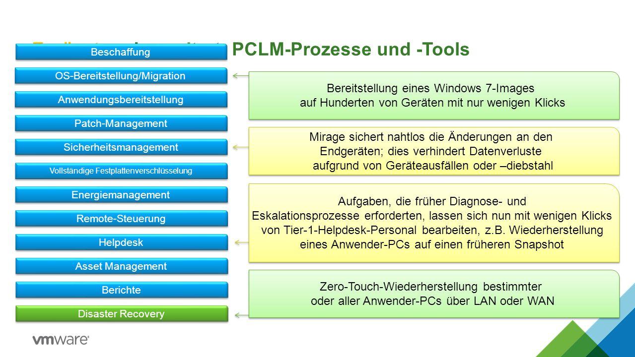 Ergänzt und erweitert PCLM-Prozesse und -Tools Beschaffung OS-Bereitstellung/Migration Anwendungsbereitstellung Patch-Management Sicherheitsmanagement