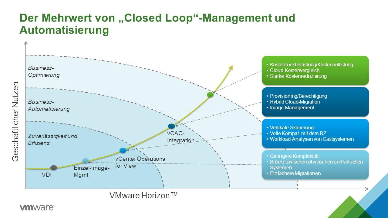"""Der Mehrwert von """"Closed Loop""""-Management und Automatisierung VMware Horizon™ Geschäftlicher Nutzen Zuverlässigkeit und Effizienz Business- Automatisi"""