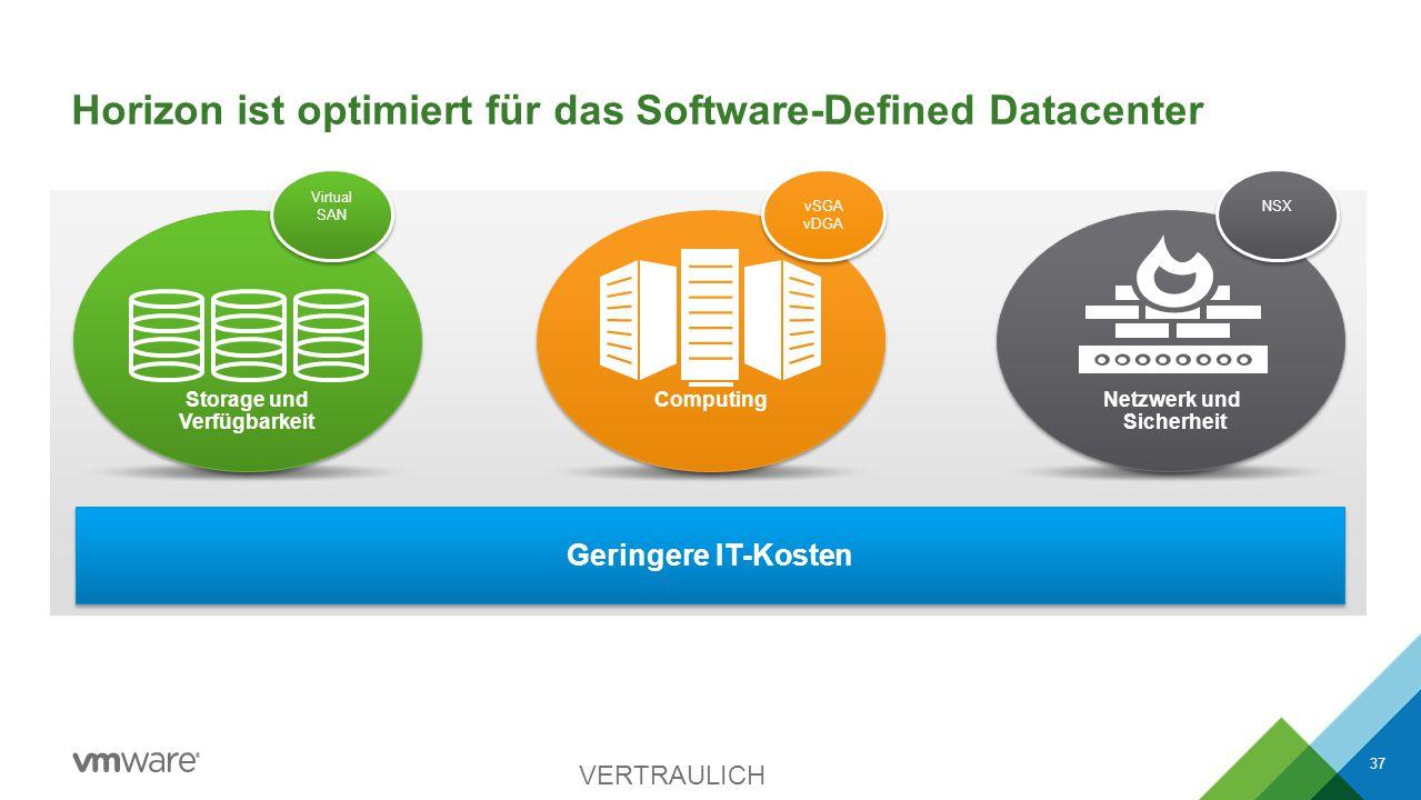 Geringere IT-Kosten Horizon ist optimiert für das Software-Defined Datacenter VERTRAULICH 37 Virtual SAN Virtual SAN vSGA vDGA NSX Netzwerk und Sicher