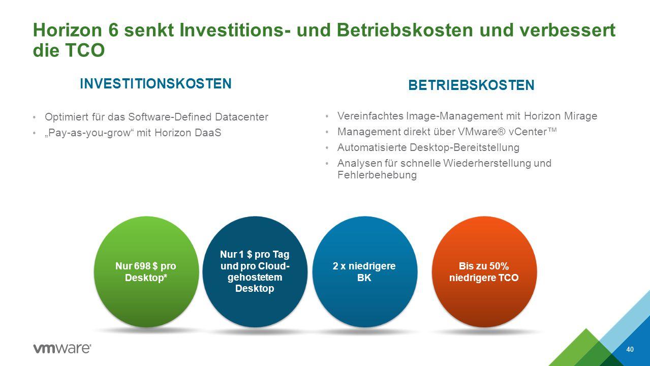 """Horizon 6 senkt Investitions- und Betriebskosten und verbessert die TCO 40 INVESTITIONSKOSTEN Optimiert für das Software-Defined Datacenter """"Pay-as-yo"""