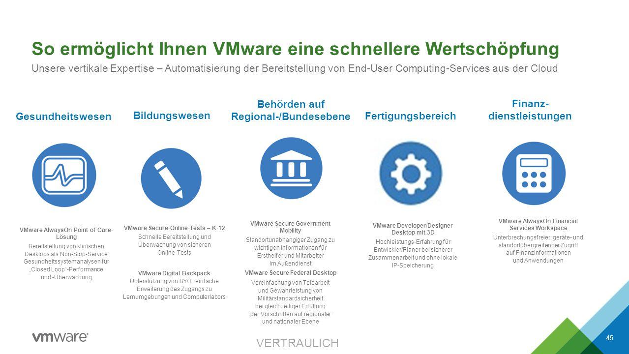 So ermöglicht Ihnen VMware eine schnellere Wertschöpfung VERTRAULICH 45 Unsere vertikale Expertise – Automatisierung der Bereitstellung von End-User C