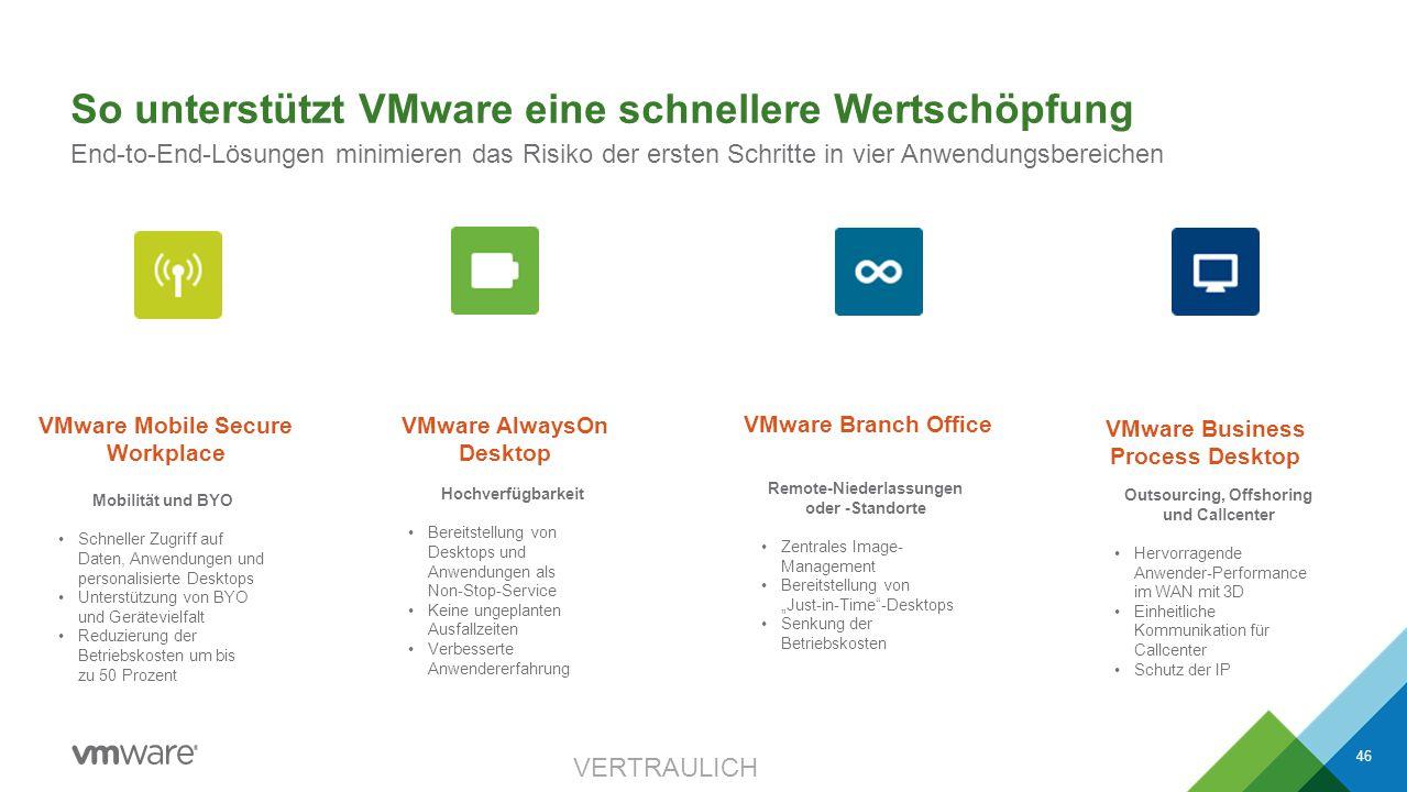 So unterstützt VMware eine schnellere Wertschöpfung VERTRAULICH 46 End-to-End-Lösungen minimieren das Risiko der ersten Schritte in vier Anwendungsber