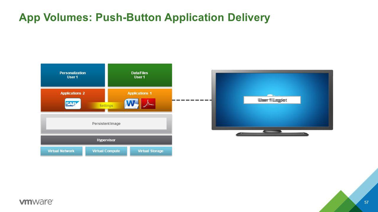 App Volumes: Push-Button Application Delivery 57 Data/Files User 1 Personalization User 1 Virtual Network Virtual Compute Virtual Storage Hypervisor P