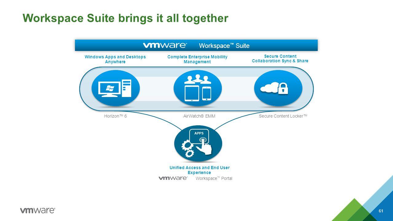 61 Horizon™ 6Secure Content Locker™AirWatch® EMM Workspace ™ Suite Windows Apps and Desktops Anywhere Complete Enterprise Mobility Management Secure C