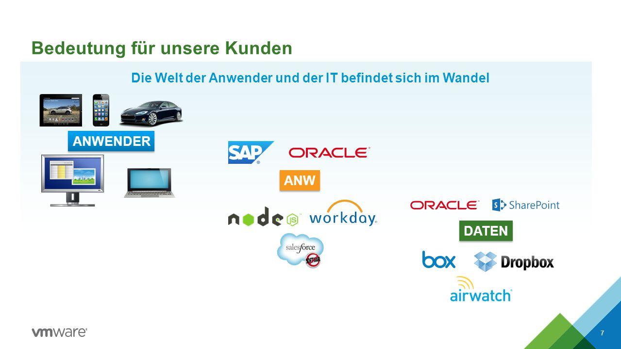 Bedeutung für unsere Kunden 7 Die Welt der Anwender und der IT befindet sich im Wandel ANWENDER ANW DATEN