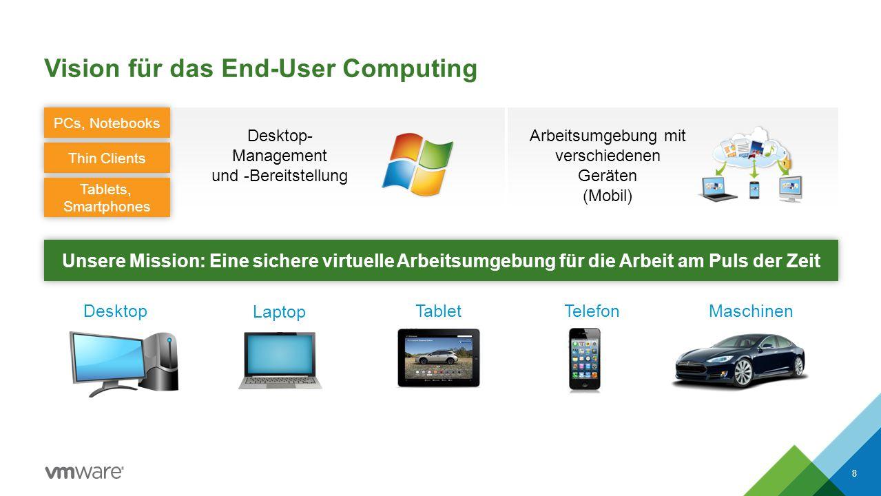 Desktop Laptop TabletTelefonMaschinen Unsere Mission: Eine sichere virtuelle Arbeitsumgebung für die Arbeit am Puls der Zeit Vision für das End-User C