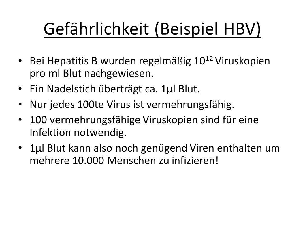 Gefährlichkeit (Beispiel HBV) Bei Hepatitis B wurden regelmäßig 10 12 Viruskopien pro ml Blut nachgewiesen. Ein Nadelstich überträgt ca. 1µl Blut. Nur