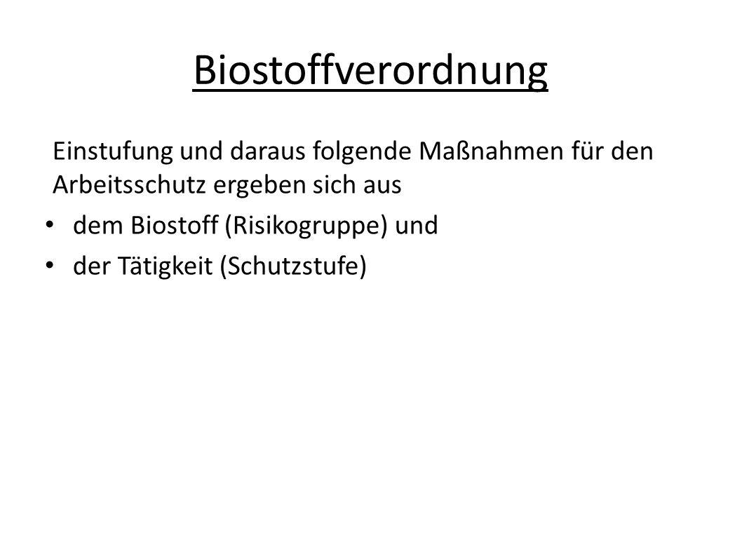 Biostoffverordnung Einstufung und daraus folgende Maßnahmen für den Arbeitsschutz ergeben sich aus dem Biostoff (Risikogruppe) und der Tätigkeit (Schu