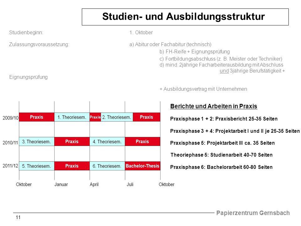 Papierzentrum Gernsbach 11 Studien- und Ausbildungsstruktur Studienbeginn:1.