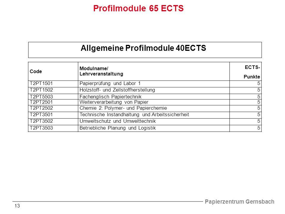 Papierzentrum Gernsbach 13 Profilmodule 65 ECTS Code Modulname/ Lehrveranstaltung ECTS- Punkte T2PT1501Papierprüfung und Labor 15 T2PT1502Holzstoff- und Zellstoffherstellung5 T2PT5503Fachenglisch Papiertechnik5 T2PT2501Weiterverarbeitung von Papier5 T2PT2502Chemie 2: Polymer- und Papierchemie5 T2PT3501Technische Instandhaltung und Arbeitssicherheit5 T2PT3502Umweltschutz und Umwelttechnik5 T2PT3503Betriebliche Planung und Logistik5 Allgemeine Profilmodule 40ECTS