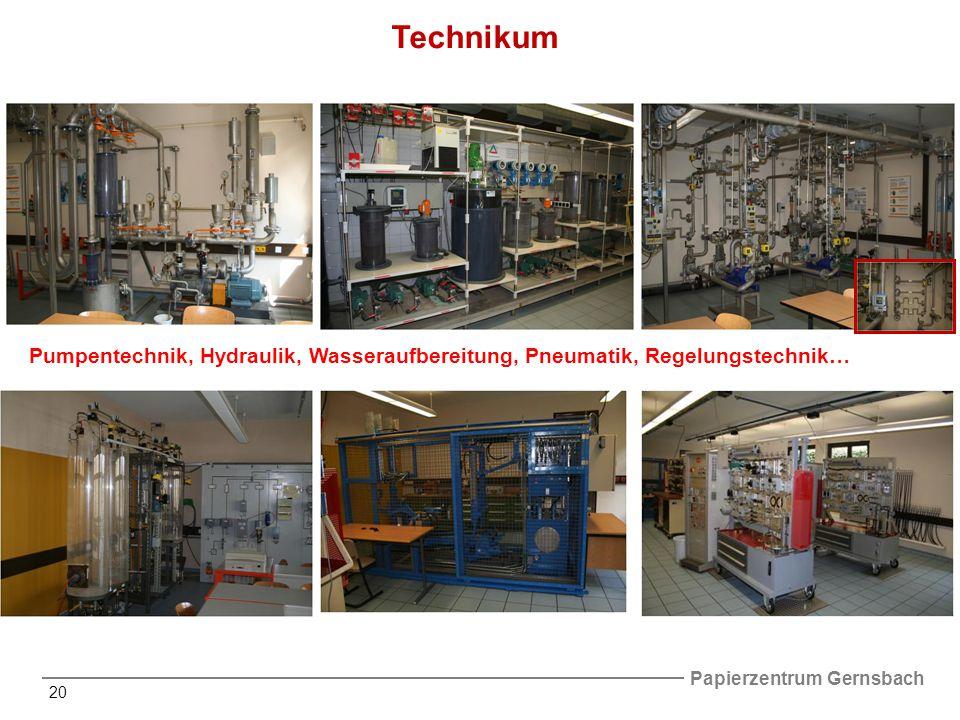 Papierzentrum Gernsbach 20 Technikum Pumpentechnik, Hydraulik, Wasseraufbereitung, Pneumatik, Regelungstechnik…