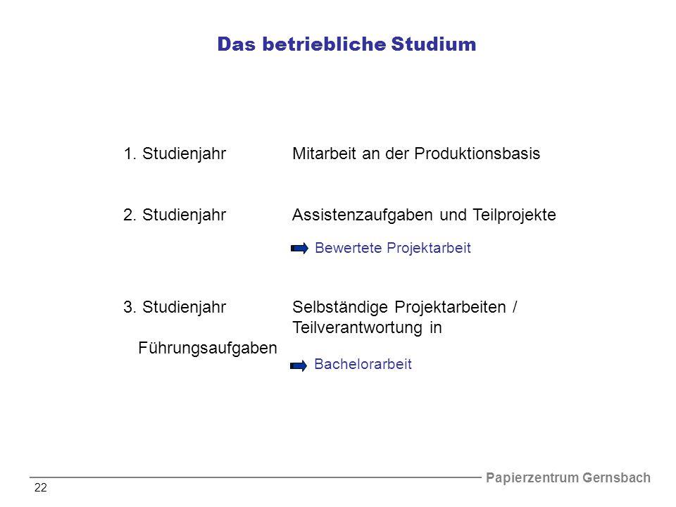 Papierzentrum Gernsbach 22 Das betriebliche Studium 1.