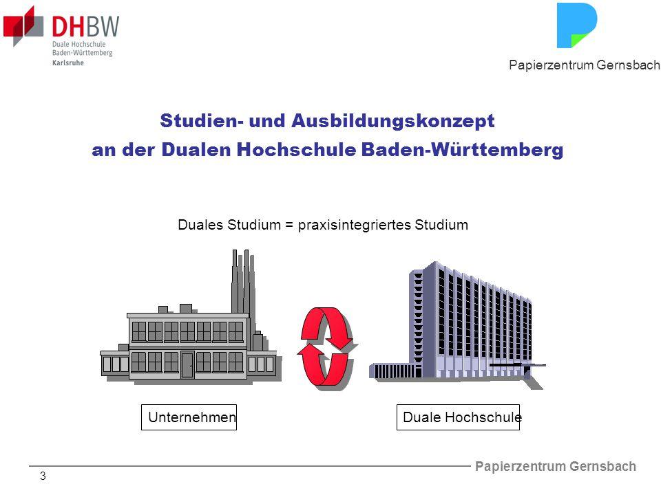 Papierzentrum Gernsbach 3 Duales Studium = praxisintegriertes Studium UnternehmenDuale Hochschule Studien- und Ausbildungskonzept an der Dualen Hochschule Baden-Württemberg