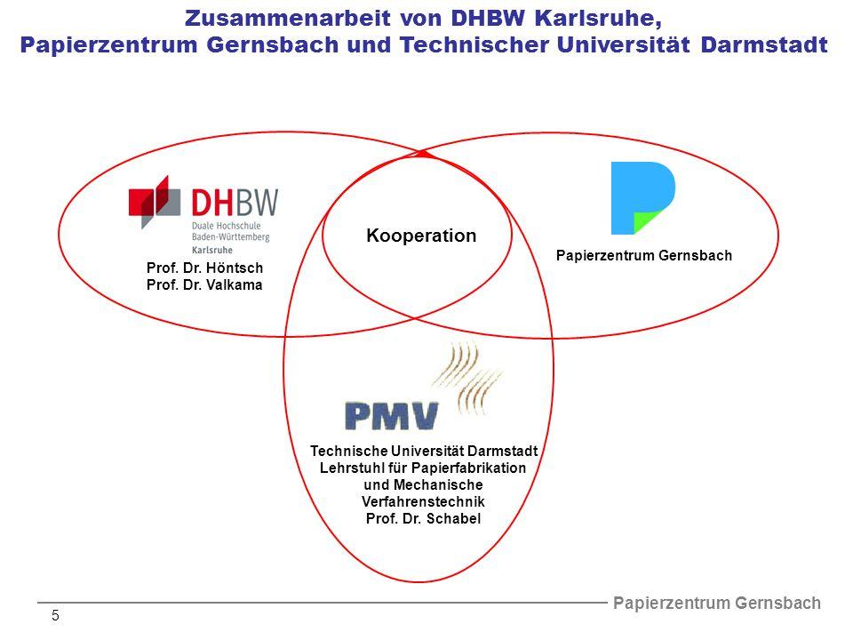 5 Technische Universität Darmstadt Lehrstuhl für Papierfabrikation und Mechanische Verfahrenstechnik Prof.
