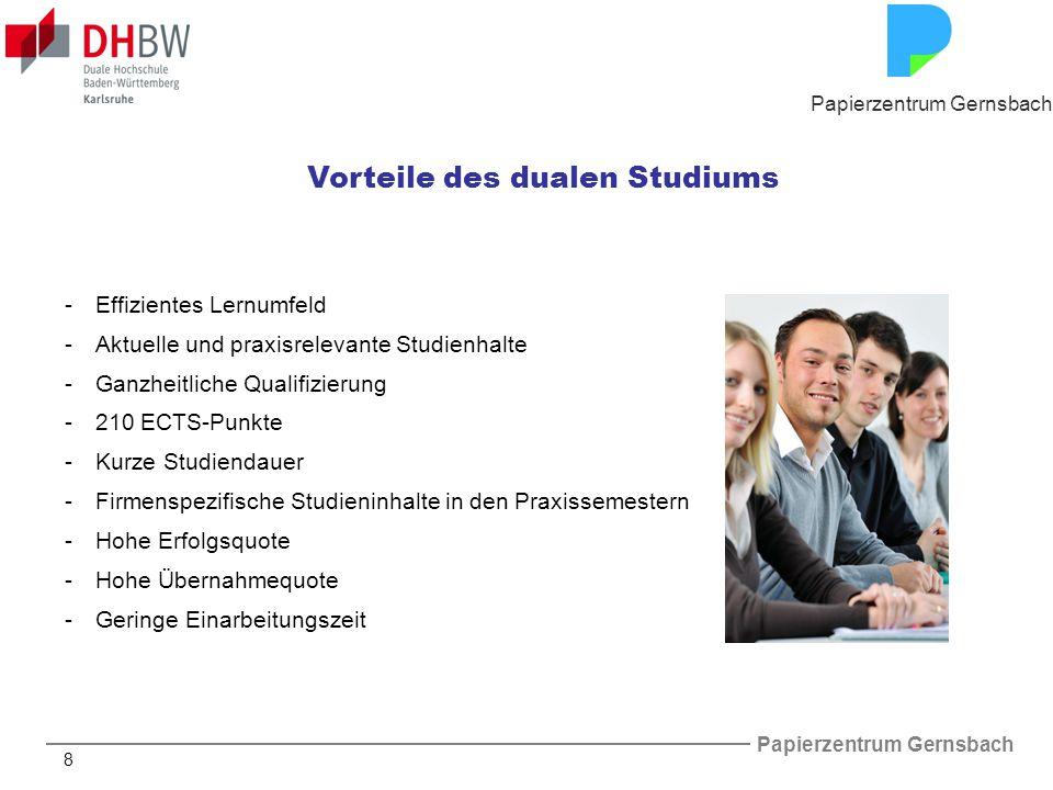 Papierzentrum Gernsbach 19 Campus von innen
