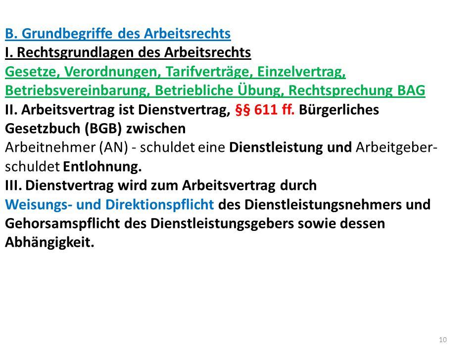 B. Grundbegriffe des Arbeitsrechts I. Rechtsgrundlagen des Arbeitsrechts Gesetze, Verordnungen, Tarifverträge, Einzelvertrag, Betriebsvereinbarung, Be