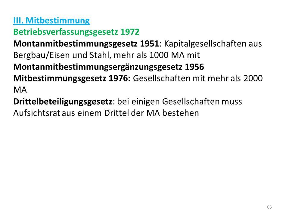 III. Mitbestimmung Betriebsverfassungsgesetz 1972 Montanmitbestimmungsgesetz 1951: Kapitalgesellschaften aus Bergbau/Eisen und Stahl, mehr als 1000 MA