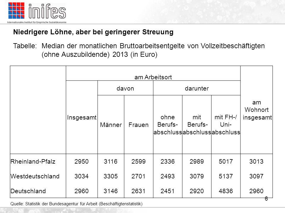 Tabelle:Median der monatlichen Bruttoarbeitsentgelte von Vollzeitbeschäftigten (ohne Auszubildende) 2013 (in Euro) am Arbeitsort am Wohnort insgesamt