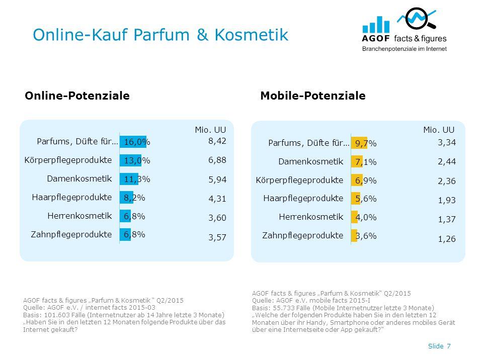 "Online-Kauf Parfum & Kosmetik Slide 7 Online-PotenzialeMobile-Potenziale AGOF facts & figures ""Parfum & Kosmetik Q2/2015 Quelle: AGOF e.V."