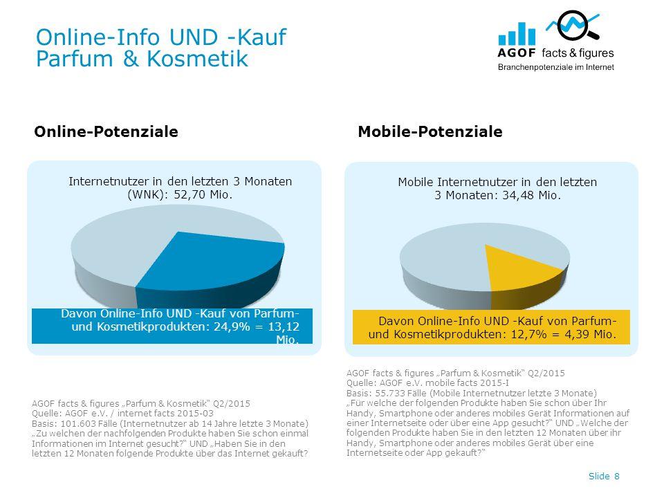 Online-Info UND -Kauf Parfum & Kosmetik Slide 8 Internetnutzer in den letzten 3 Monaten (WNK): 52,70 Mio.
