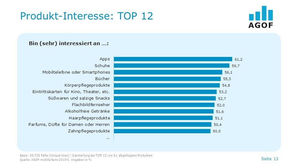 Seite 13 Produkt-Interesse: TOP 12 Basis: 55.733 Fälle (Unique User) / Darstellung der TOP 12 von 61 abgefragten Produkten Quelle: AGOF mobile facts 2