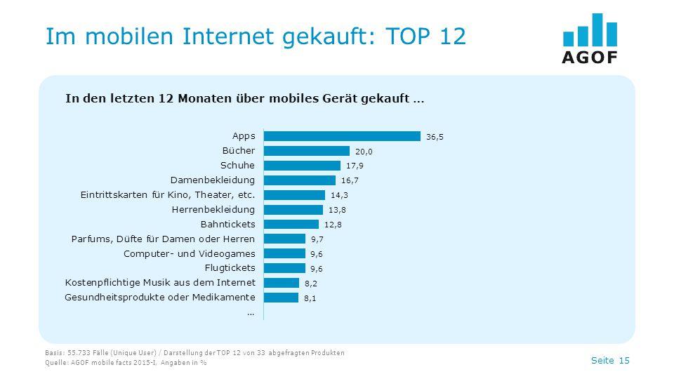 Seite 15 Im mobilen Internet gekauft: TOP 12 Basis: 55.733 Fälle (Unique User) / Darstellung der TOP 12 von 33 abgefragten Produkten Quelle: AGOF mobi