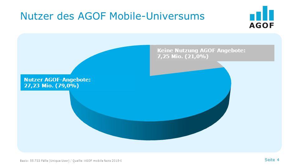 Seite 15 Im mobilen Internet gekauft: TOP 12 Basis: 55.733 Fälle (Unique User) / Darstellung der TOP 12 von 33 abgefragten Produkten Quelle: AGOF mobile facts 2015-I, Angaben in % In den letzten 12 Monaten über mobiles Gerät gekauft …