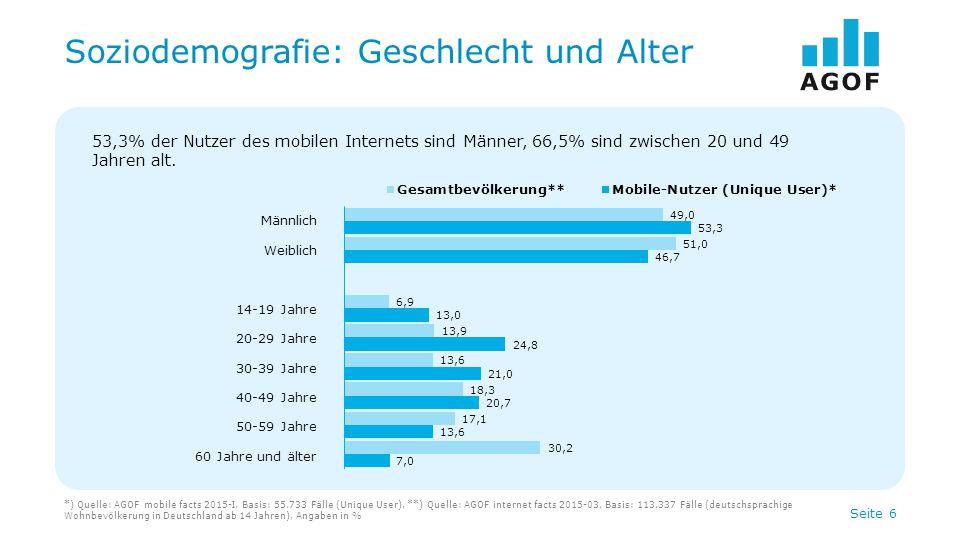 Seite 17 TOP 20 Vermarkter Reichweite im durchschnittlicher Monat Basis: 55.733 Fälle (Unique User), Quelle: AGOF mobile facts 2015-I, durchschnittlicher Monat VermarkterRangReichweite (in %)Reichweite (in Mio.) G+J Electronic Media Sales149,617,11 InteractiveMedia CCSP245,115,54 Axel Springer Media Impact341,014,15 TOMORROW FOCUS MEDIA439,413,57 Ströer Digital534,011,74 SevenOne Media629,510,16 OMS729,210,06 United Internet Media828,59,83 iq digital920,47,05 YOC1018,56,37 eBay Advertising Group Deutschland1114,24,90 madvertise Media1211,64,00 AdVICE138,12,79 Yahoo.