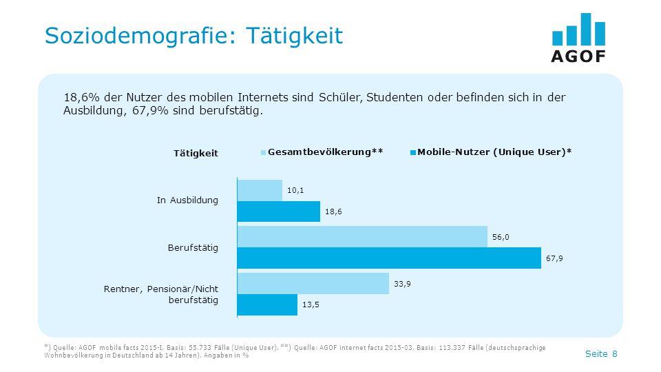 Seite 19 Top 20 mobile-enabled Websites Reichweite im durchschnittlicher Monat Basis: 55.733 Fälle (Unique User), Quelle: AGOF mobile facts 2015-I, durchschnittlicher Monat, Medienauswahl: mobile-enabled Websites (MEW) Mobile-enabled WebsiteRangReichweite (in %)Reichweite (in Mio.) gutefrage.net (MEW)125,58,80 BILD.de (MEW)219,76,79 SPIEGEL ONLINE (MEW)317,15,91 T-Online (MEW)415,35,28 CHEFKOCH.de (MEW)514,95,15 FOCUS Online (MEW)614,34,93 DIE WELT (MEW)712,64,35 CHIP (MEW)812,04,15 STERN.de (MEW)99,23,19 ZEIT ONLINE (MEW)109,13,15 Süddeutsche.de (MEW)118,83,04 gofeminin.de (MEW)128,73,01 WEB.DE (MEW)138,72,99 Das Örtliche (MEW)148,22,81 AdVICE (MEW)158,12,79 GIGA (MEW)167,82,68 MEINE STADT (MEW)177,52,59 kaufDA.de (MEW)177,52,59 Yahoo Deutschland (MEW)197,42,55 Onmeda.de (MEW)207,22,47