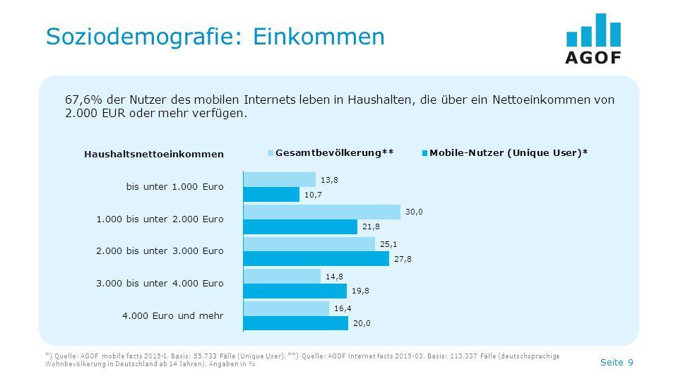 Seite 20 Top 20 mobile-enabled Websites Reichweite in einer durchschnittlichen Woche Basis: 55.733 Fälle (Unique User), Quelle: AGOF mobile facts 2015-I, durchschnittliche Woche, Medienauswahl: mobile-enabled Websites (MEW) Mobile-enabled WebsiteRangReichweite (in %)Reichweite (in Mio.) gutefrage.net (MEW)111,33,91 BILD.de (MEW)29,53,28 SPIEGEL ONLINE (MEW)36,42,20 T-Online (MEW)46,12,12 CHEFKOCH.de (MEW)55,71,96 FOCUS Online (MEW)65,01,71 DIE WELT (MEW)74,31,48 CHIP (MEW)83,91,35 WEB.DE (MEW)93,81,31 ZEIT ONLINE (MEW)103,01,05 gofeminin.de (MEW)113,01,02 Süddeutsche.de (MEW)122,91,01 STERN.de (MEW)132,91,00 ImmobilienScout24 (MEW)142,70,92 AdVICE (MEW)152,60,91 GMX (MEW)162,50,88 Yahoo Deutschland (MEW)172,50,86 Mobile.de (MEW)182,40,84 TV Spielfilm (MEW)192,30,81 Das Örtliche (MEW)202,30,80