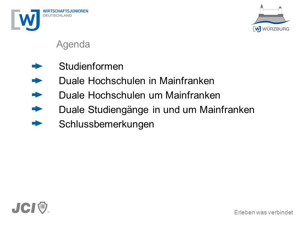 Erleben was verbindet Agenda Studienformen Duale Hochschulen in Mainfranken Duale Hochschulen um Mainfranken Duale Studiengänge in und um Mainfranken Schlussbemerkungen