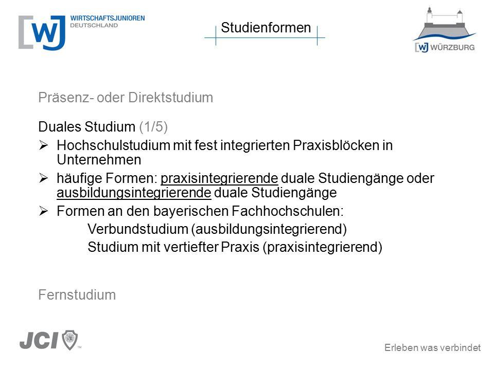 Erleben was verbindet HFH Hamburger Fern-Hochschule, Studienzentren Würzburg (1/3)  Fakultäten Wirtschaft und Recht Technik Gesundheit und Pflege Duale Studiengänge in und um Mainfranken